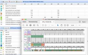 Gestión de proyectos, KPI's...